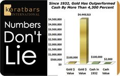 Number Don't Lie! GOLD outperforms paper dollars easy! Get a account set up today! Earn a nice income in the process of saving your future! http://www.karatbarsusa.weebly.com/blog #GoForGOLD
