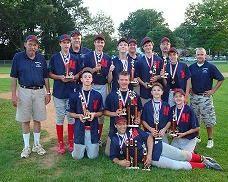 Mechanicsburg Baseball Weekly  Youth baseball tips and drills