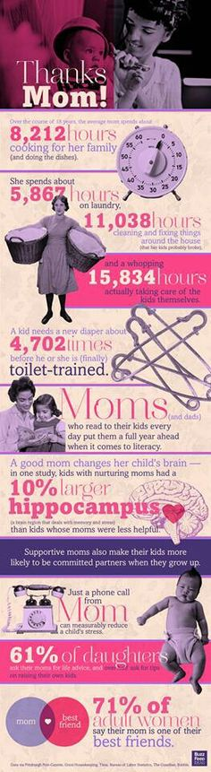 Moms are miracle workers