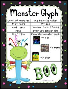 Kindergarten & First Grade Fever!: This is Where the Wild Things Are! Kindergarten Activities, Classroom Activities, Teaching Math, Book Activities, Teaching Ideas, Preschool Classroom, Preschool Art, Therapy Activities, Monster Classroom