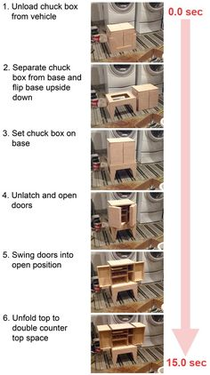 Chuckbox, Patrol Box, Camp Kitchens and Such