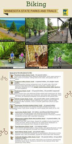 State Bike trails in Mn.