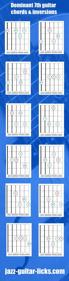 Dominant 7th jazz guitar chords & inversions. #jazzguitarchords