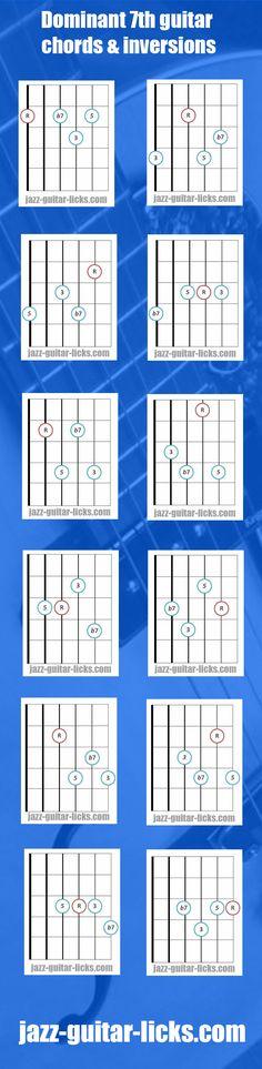 Dominant 7th jazz guitar chords & inversions. #jazzguitarchords
