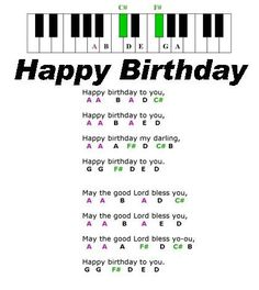 Beginner Happy Birthday Sheet Music Easy with Letters 45 Piano Lessons for Kids Happy Birthday Piano Songs For Beginners, Beginner Piano Lessons, Beginner Piano Music, Piano Lessons For Kids, Easy Piano Songs, Learn Piano Beginner, Piano Music For Kids, Piano Sheet Music Letters, The Piano