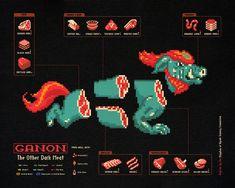 Ganon infographic - pixel art