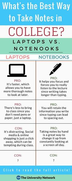 Here are the pros and cons for taking notes with a laptop vs. a notebook!