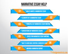essay assistance uk