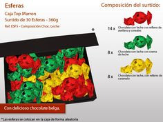 1, Best Chocolates, Candy, Different Types Of, Crates