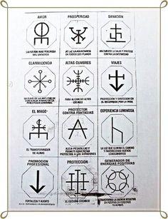 Viking Symbols and Meanings Protection Symbols, Occult Symbols, Magic Symbols, Celtic Symbols, Ancient Symbols, Egyptian Symbols, Moon Symbols, Simbolos Tattoo, Body Art Tattoos
