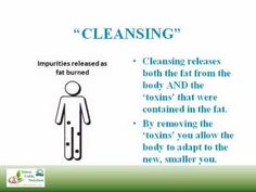 Simon Caddy Nutrition Presents Dieting Vs Cleansing - Which Is Better For Fat Loss.avi
