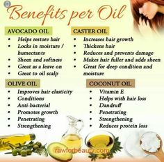 Benefits of Natural Oils