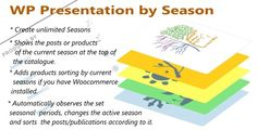 WP Presentation By Season - https://codeholder.net/item/wordpress/wp-presentation-season