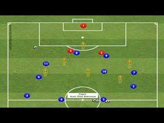 Barcelona Training, Drills, Kara, Coaching, Soccer, Facebook, Sports, Exercises, Football Drills