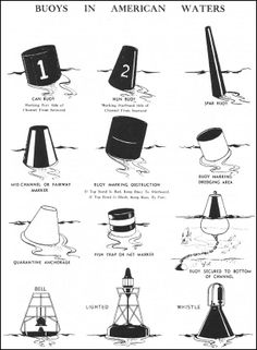 buoy to starboard, if top band is black keep buoy to port; Top Band, Barbie Dream House, Girls Camp, Nautical Theme, Beach Themes, Sailing, Fishing Tips, Anchors, Boating