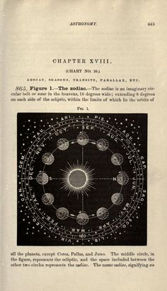 Johnson's Natural Philosophy, and Key to Philosophical Charts, Frank G. Johnson, 1872.