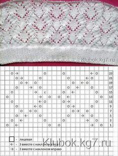 Knitting pattern lace
