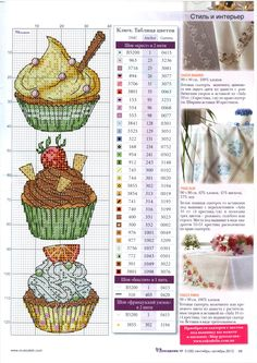 Cupcake crossstitch