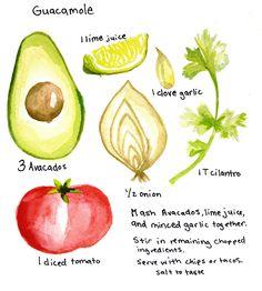 guacamole illustrated recipe