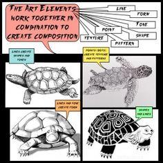 Using Comic Life in the art classroom - many ideas