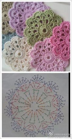 圆形钩花 - 堆糖 发现生活_收集美好_分享图片