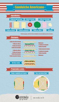 Receita ilustrada de Sanduíche Americano. Um lanche muito fácil e rápido de preparar. Ingredientes: pão de forma, muçarela, tomate, bacon, alface, presunto e maionese