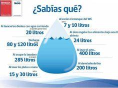 cuanta agua usamos en actividades comunes.