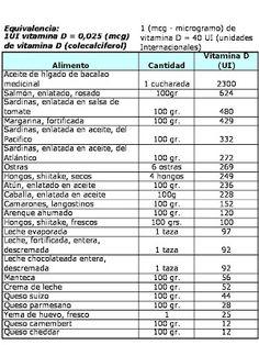 Alimentos tabla vitamina d de