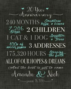 20 Year Anniversary Gift, Wedding Anniversary Gift Print, Gift for Husband, Home…