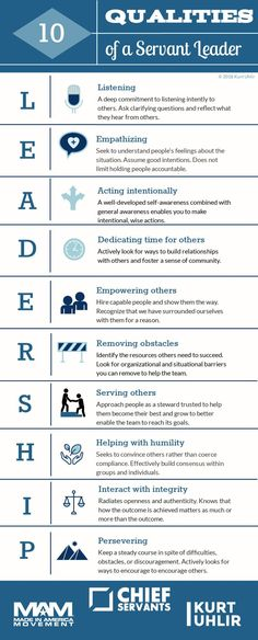 10 qualities of a servant #leader [#infographic] #leadership #business #success