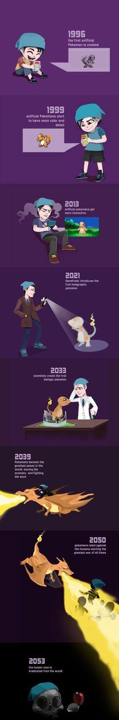 The Future of Pokémon