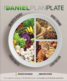 The Daniel Plan - The Daniel Plan Plate  This is going to be a whole new way of eating for me.  EXCITING!!!