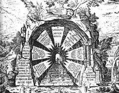 The Gate to Eternal Wisdom (Heinrich Khunrath, Amphiteatrum Sapientiae, Hanau, 1604)