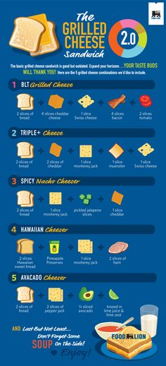 The Grilled Cheese Sandwich 2.0: Become a grilled cheese master and the envy of…