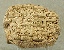 Letter sent by the high-priest Lu'enna to the king of Lagash (maybe Urukagina), informing him of his son's death in combat, c. 2400 BC, found in Girsu, Assyria.
