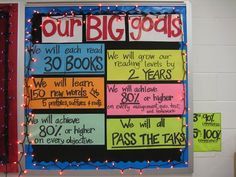 Our big goals... a bulletin board idea! Notice the string of lights around the outside!