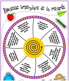 roulette brise- glace - causerie French Language Lessons, French Language Learning, French Lessons, First Day Of School Activities, Teaching Activities, Teaching Tools, Icebreaker Activities, French Teacher, Teaching French