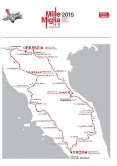 The Mille Miglia Race | Italy