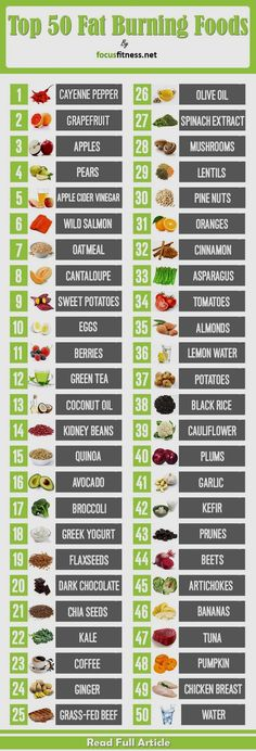 fat burning foods for loss www. More about weight loss . - fat burning foods for weight loss www. Mehr zum Abnehmen gibt es… fat burning foods for loss www. More about weight loss is interesting … - Weight Loss Meals, Quick Weight Loss Tips, Weight Gain, How To Lose Weight Fast, Losing Weight, Reduce Weight, Body Weight, Foods To Lose Weight, Best Food For Weight Loss