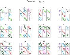 Planification des cultures la culture culture et potager for Potager permaculture plan