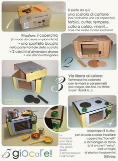 play kitchen Cardboard Kitchen, Cardboard Crafts, Paper Crafts, Preschool Crafts, Diy Crafts For Kids, Projects For Kids, Art Projects, Diy Play Kitchen, Toy Kitchen
