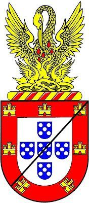Heráldica Real Portuguesa: Armas de D. Jorge de Lancastre, Duque de Coimbra