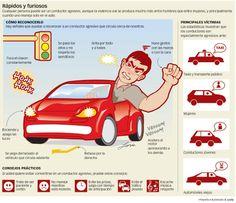 Cómo reconocer a un conductor agresivo.