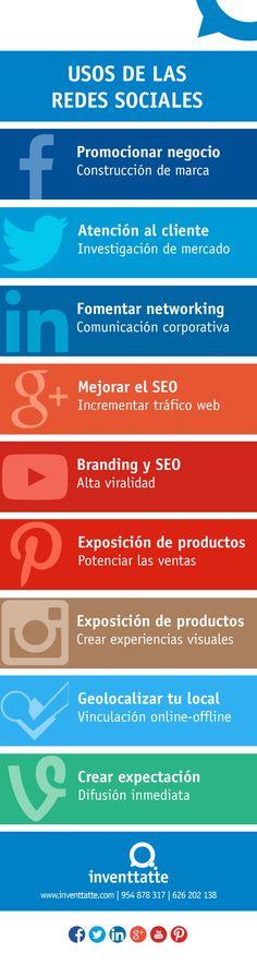 Hola: Una infografía sobre Usos de las Redes Sociales. Vía Un saludo