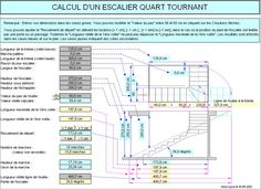 1000 ideas about escalier 1 4 tournant on pinterest main courante cable i - Escalier 1 4 tournant bas ...