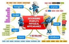 "hellolearnenglishwithantriparto: "" Describing people's physical appearance #learnenglish """