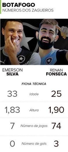 BotafogoDePrimeira: Emerson ou Renan? Virtudes distintas vão pesar na ...