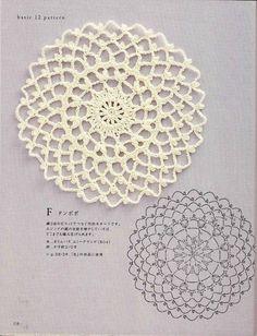Crochet motifs - Unique Crochet Motifs Designs for Fabrics Crochet motifs crochet doily chart - if you join the motifs it would make a ovoeixu Crochet Mandala Pattern, Crochet Circles, Crochet Doily Patterns, Crochet Designs, Crochet Doilies, Crochet Flowers, Crochet Stitches, Unique Crochet, Love Crochet