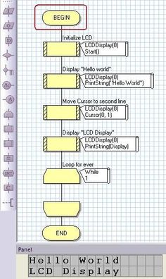 Using flowcode simulation software for programming and testing with lcds are alphanumeric or graphical displays which are frequently used in microcontroller based fandeluxe Images