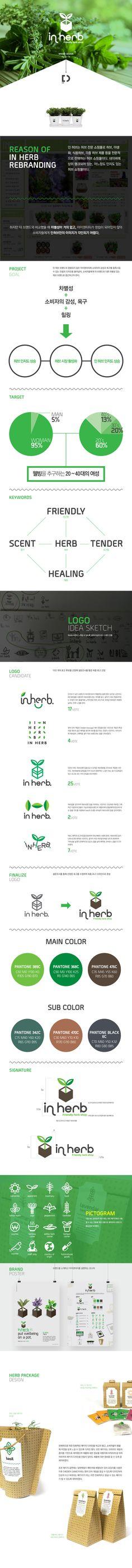 IN HERB REBRANDING PROJECT - 디지털 아트 · 영상/모션그래픽 · 브랜딩/편집, 디지털 아트, 영상/모션그래픽, 브랜딩/편집, 브랜딩/편집 Ppt Design, Signage Design, Layout Design, Logo Design, Graphic Design, Business Powerpoint Templates, Portfolio Layout, Identity Design, Design Process